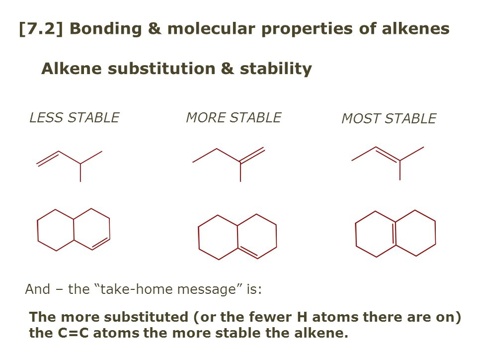 [7.2] Bonding & molecular properties of alkenes